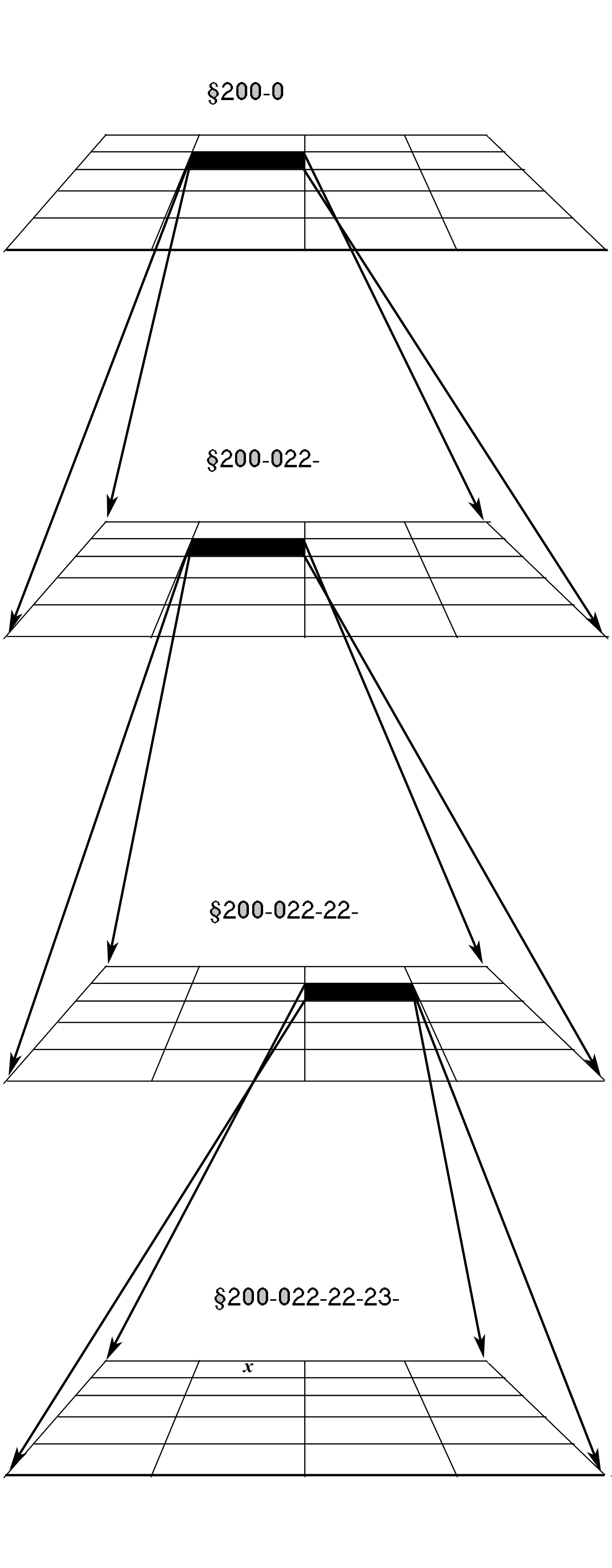 Image: Projection of Matrices